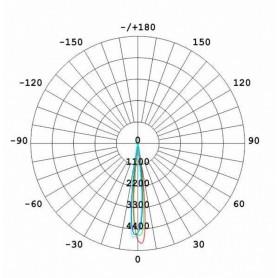 LAMPADA LED GU10 6,5 W 10° DICROICA 230V LUCE NATURA 4000K MARINO CRISTAL 21426